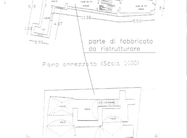 plan per siti 3