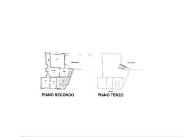plan per siti NUOVA